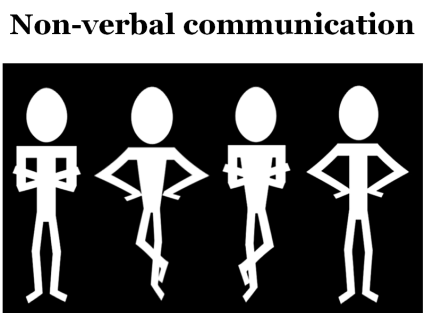 Non-verbal communication that actually escalates a situation